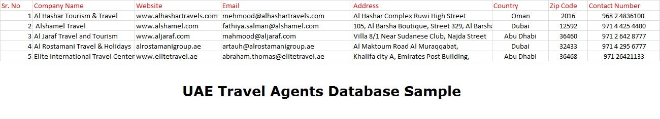 Postal Code Dubai