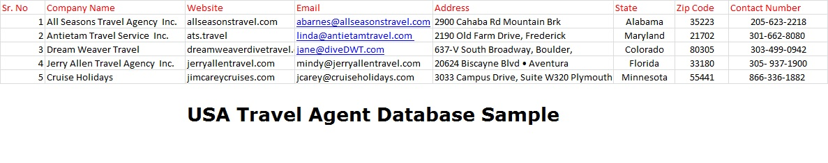 Travelagentdatabase com | USA Travel Agencies, Data, List of Travel