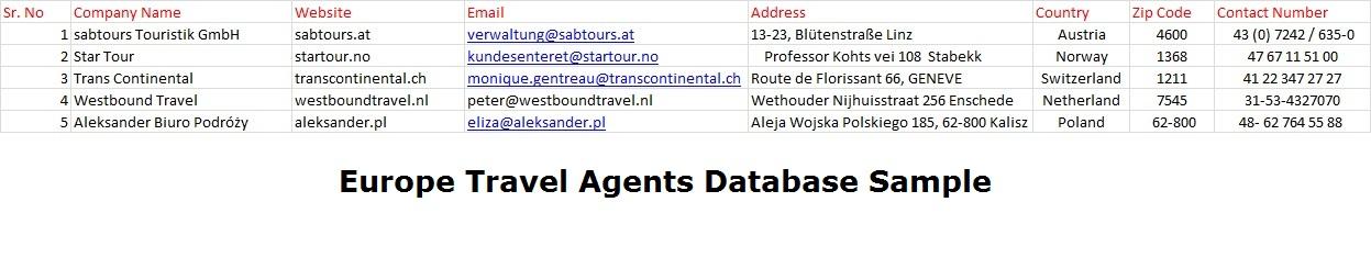 Database of Tour Operators, Travel Agents, Travel Agencies, Travel